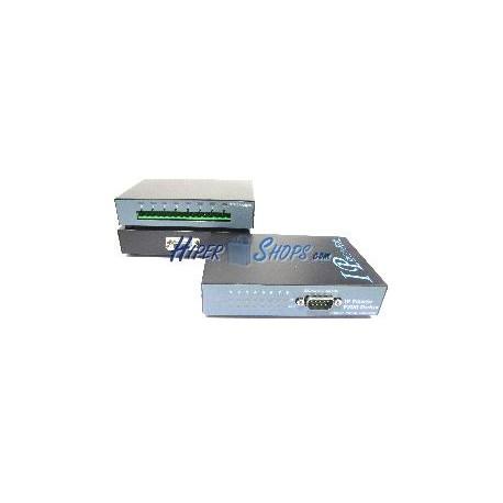 IP Power 9212 Delux 8xDI + 8xDO Network Controller Sensor
