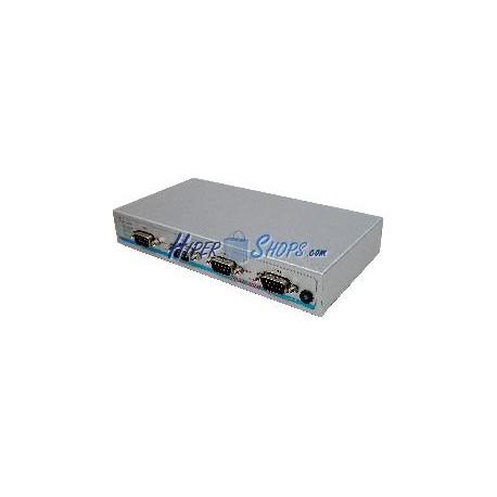 Adaptador USB a RS-232/422/485 VSCOM-PRO (4-Port DINRail)