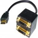 Cable duplicador pasivo de 1 HDMI a 2 DVI