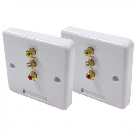Extensor de audio y vídeo UTP Cat.pared emisor y receptor CW02A