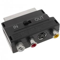 Adaptador Euroconector (3xRCA-H y SVHS/SCART-M)