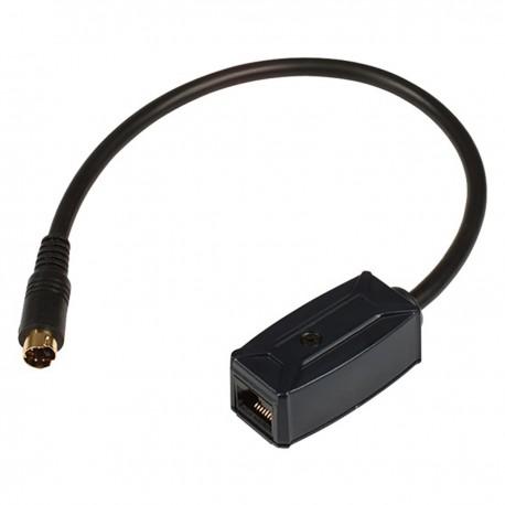 Extensor S-Vídeo UTP Cat.5 emisor y receptor SE01