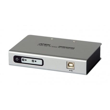 Conversor USB 2.0 para 2 puertos RS-422/485