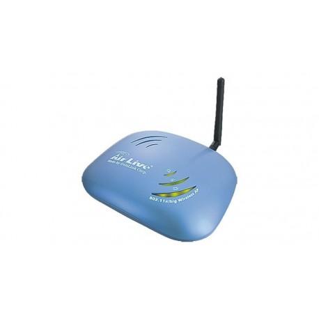 Punto de acceso multifunción 802.11 a/b/g 2.4Ghz, 20dBm