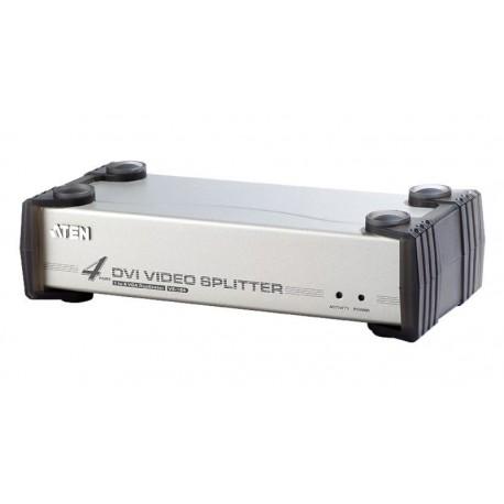 Multiplicador de vídeo por puerto DVI
