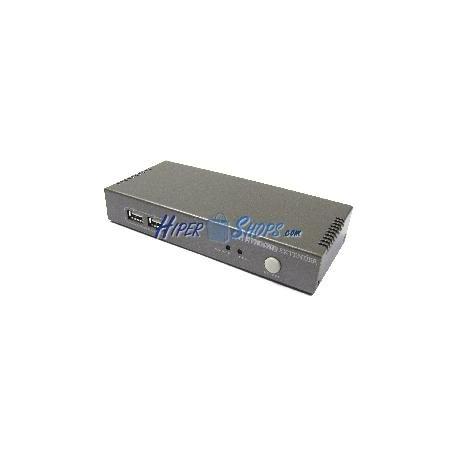 Módulo de consola remota a través de UTP hasta 300 m